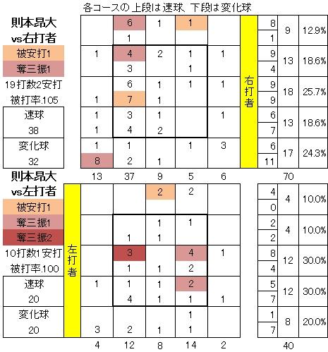20140528DATA05.jpg