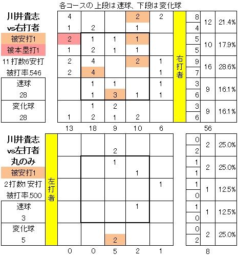 20140618DATA08.jpg