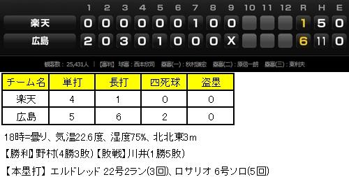 20140618DATA10.jpg
