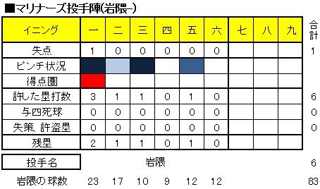 20140702DATA06.jpg