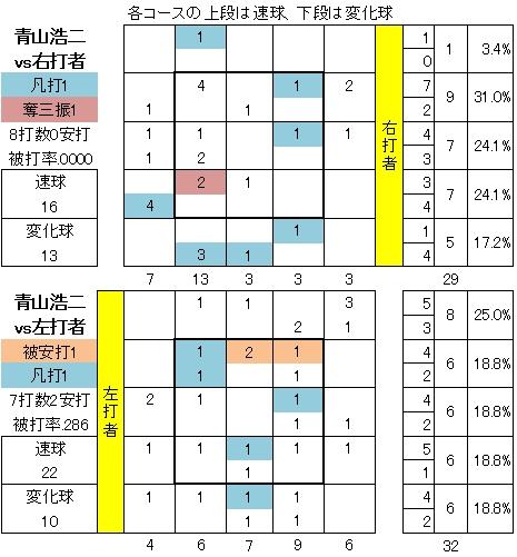 20140704DATA11.jpg