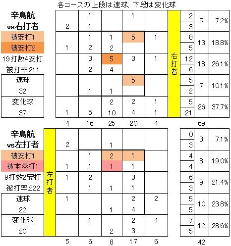 20140709DATA11.jpg