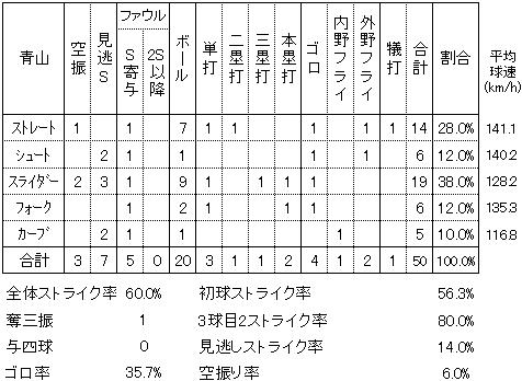 20140711DATA03.jpg