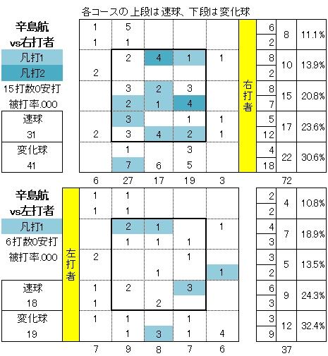 20140715DATA08.jpg