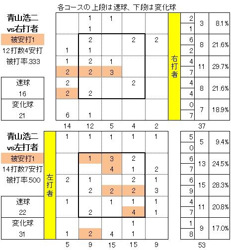 20140729DATA04.jpg