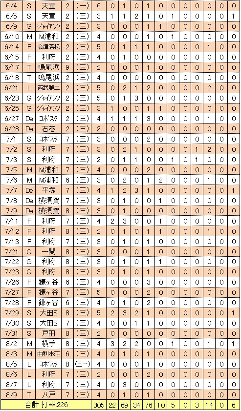 20140810DATA04.jpg