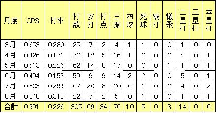 20140810DATA05.jpg