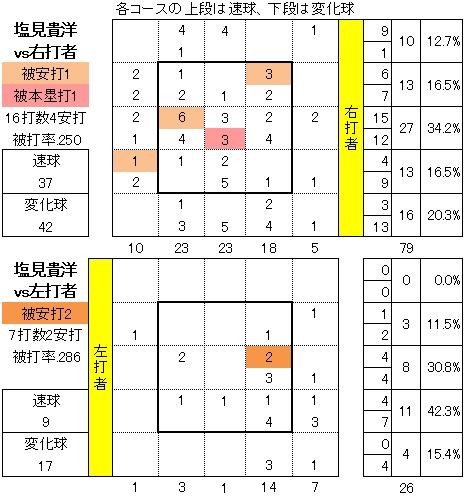 20140828DATA04.jpg