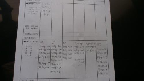 3.25トレーニング