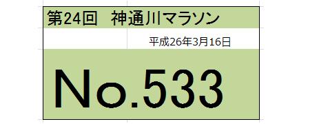 24回 神通川