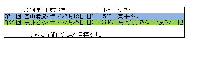 2014 清流 黒部