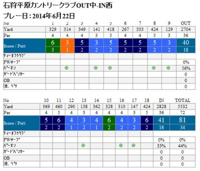 Ishikariheigen20140622.jpg
