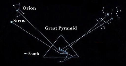 ピラミッド(スターシャフトの先)image