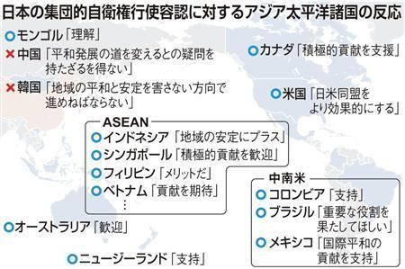 アジア太平洋諸国の反応image