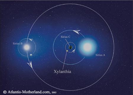 天空の(SiriusOrbit)image