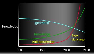未来の情景(グラフ)image