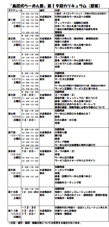19期カリキュラム原案