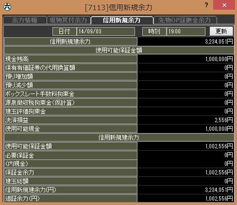 20140903_口座残高