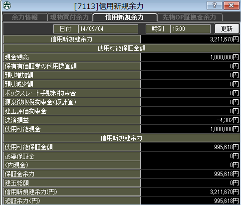 20140904_口座残高