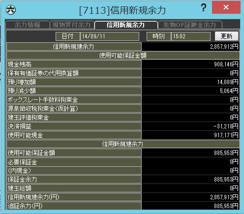 20140911_口座残高