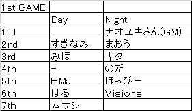 20140727-01_人狼ログ