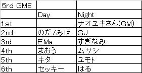 20140727-05_人狼ログ