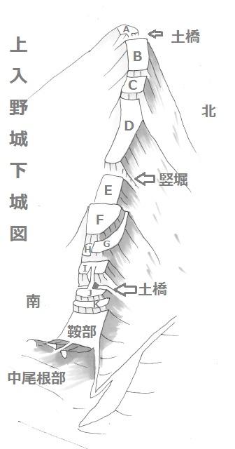 上入野城1