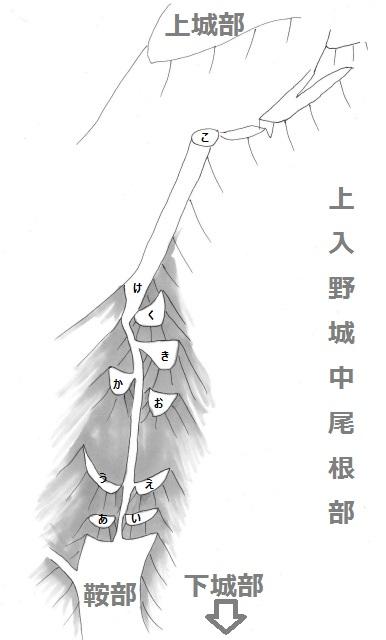 上入野城2