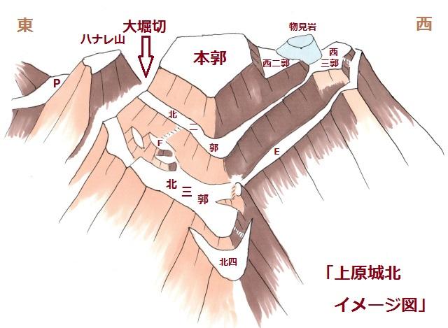 上原城北イメージ図