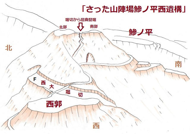 さった山陣場鯵ノ平西遺構