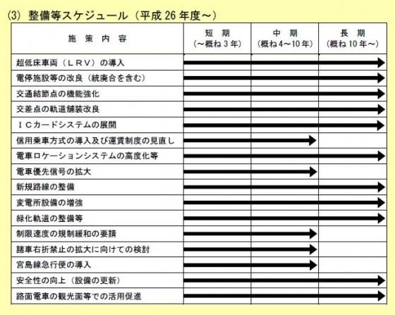 2014lrt-schedule.jpg