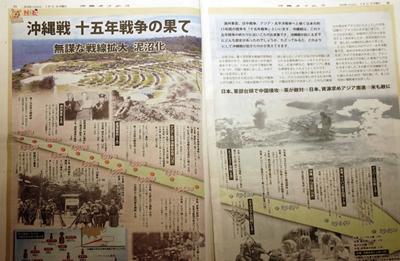 タイムスワラビー沖縄戦を知ろう特別版年表
