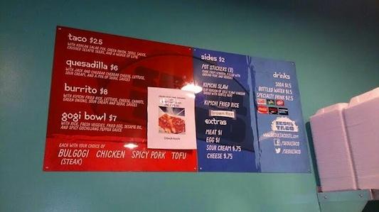 TS menu