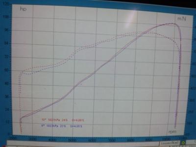 gsr750最終プロト (2)