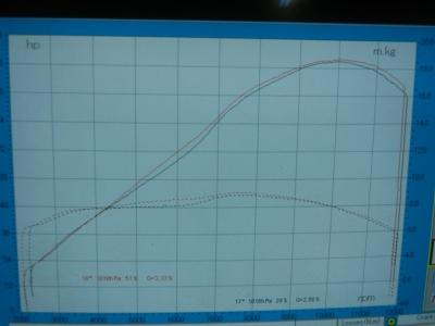ノーマルVSロングサイレンサー z800