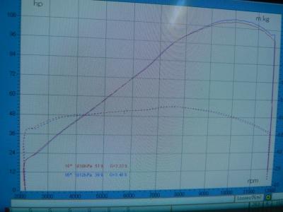 プロト1VSプロト2インナー径大