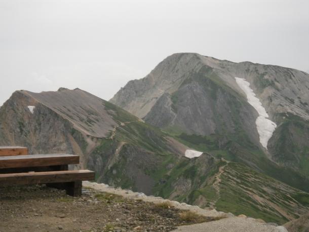 鑓ヶ岳と杓子岳