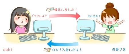 注文の流れ③(修正送信、入金)-002