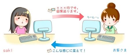 注文の流れ②(サンプル送信)-001