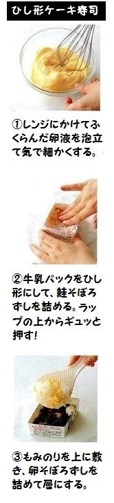 おかず(ひし形ケーキ寿司①)