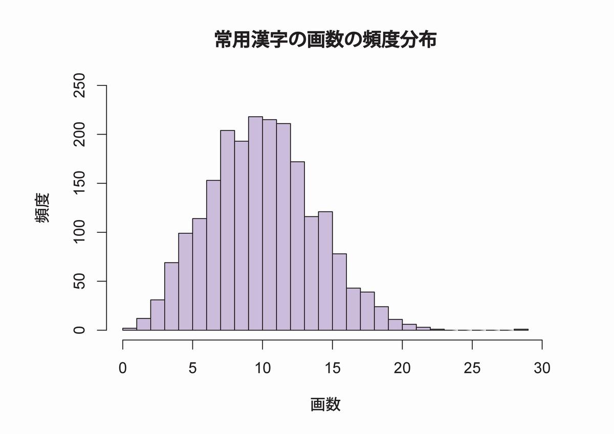 kanji18Mar2013mini.png