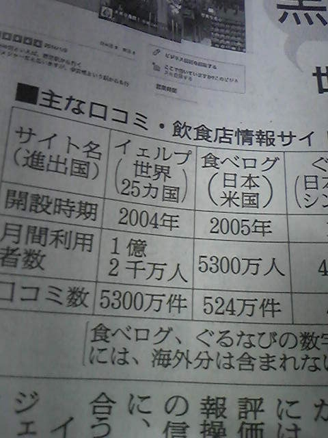 140409_Yelp.jpg