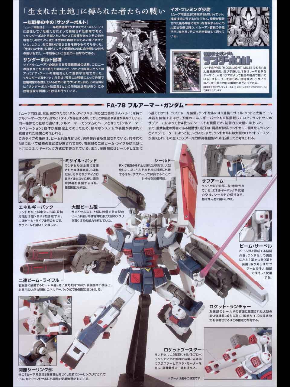 HGGT_FA_78_Fullarmor_gundam_Thunderbolt_ver_11.jpg