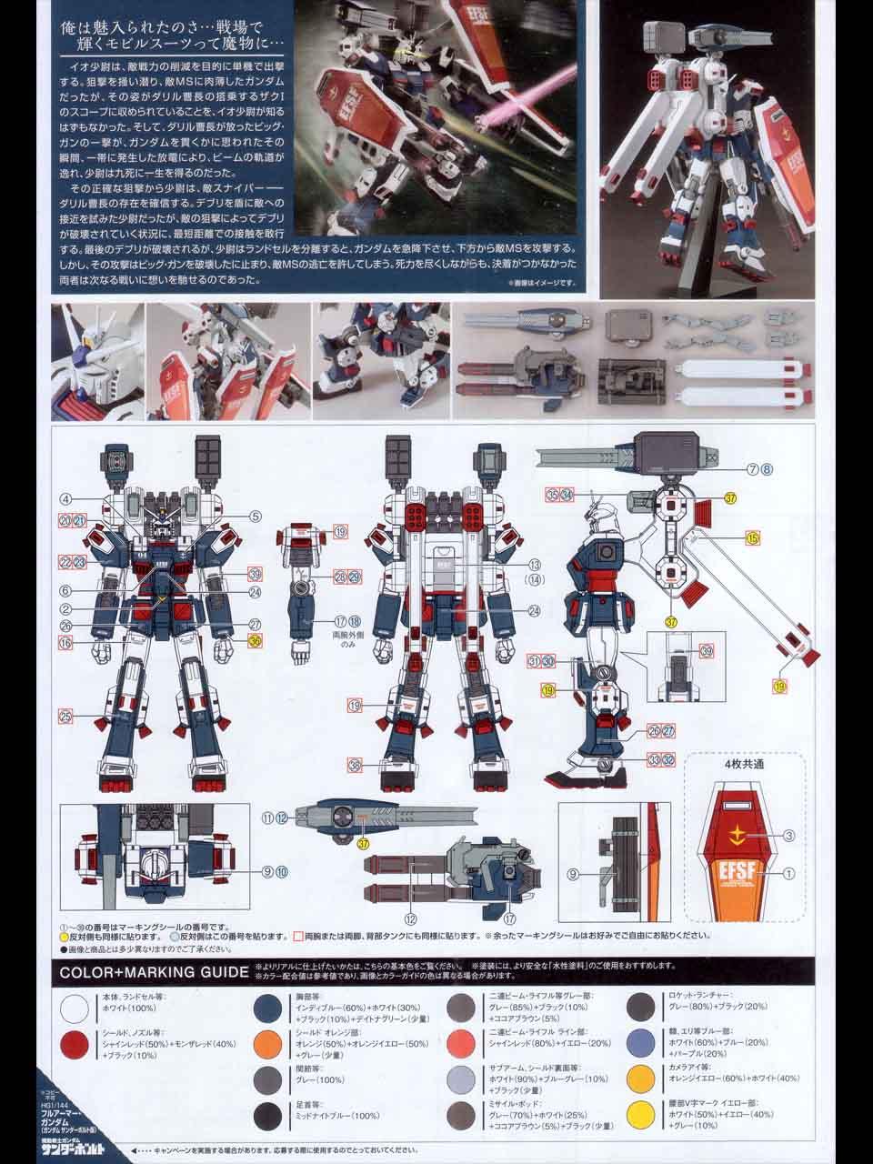 HGGT_FA_78_Fullarmor_gundam_Thunderbolt_ver_12.jpg