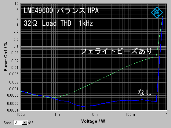 LME49600HPA_フェライトビーズTHD