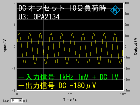 DCオフセット+DC_2134