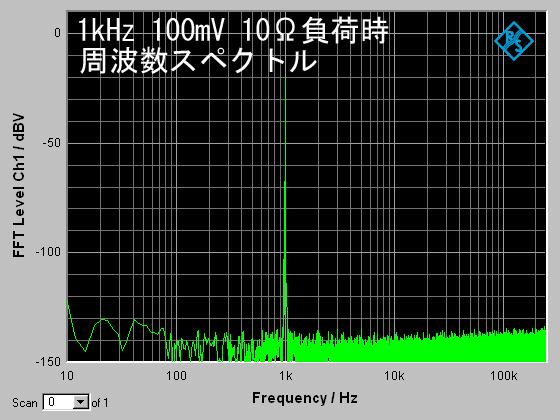 FFT1kHz100mV.png