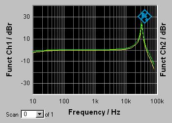 LXA-OT3_trans_hpamp1.png