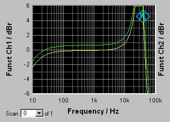 LXA-OT3_trans_hpamp2.png