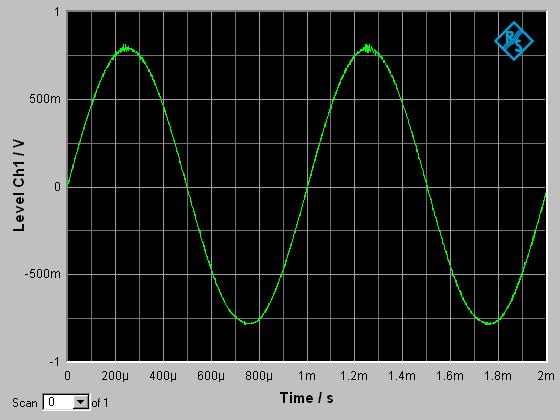 walkman_waveform.png